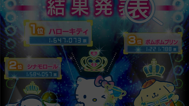 大賞 歴代 キャラクター サンリオ