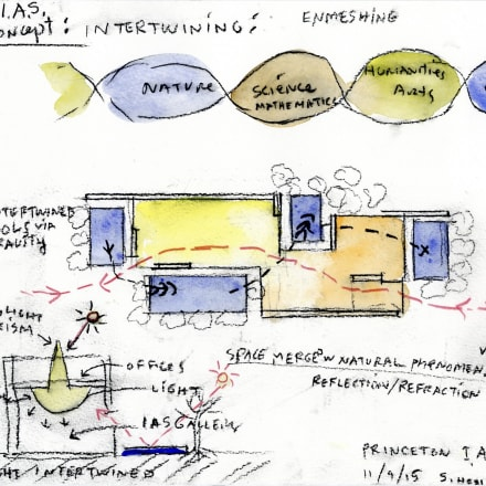 Steven Holl, Space Merged with Natural Phenomena