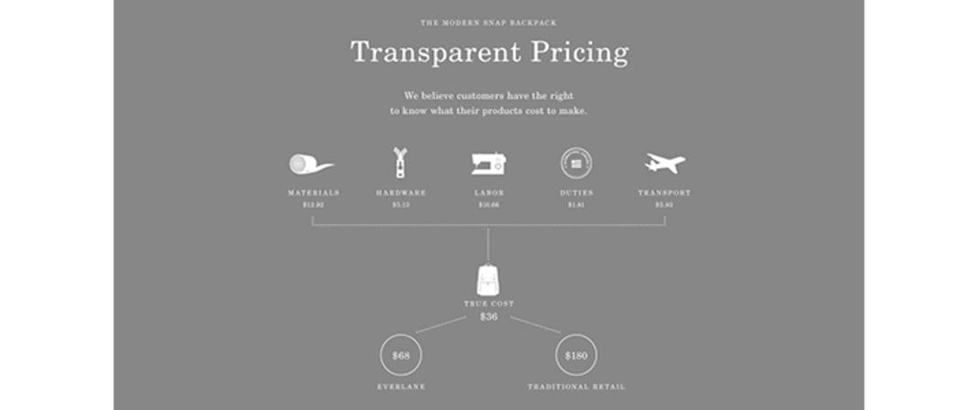 ↑ 原価だけではなくその内訳をも公開。Traditional Retailの値段との差が3倍近くなることも少なくない。