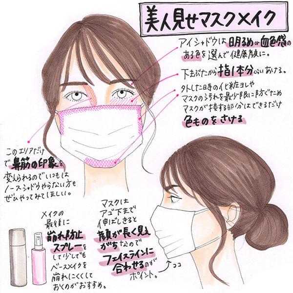 """に 小 マスク 顔 魅せる 急増する""""マスク老け""""を予防【小頬骨筋エクササイズ】で顔のたるみを撃退"""