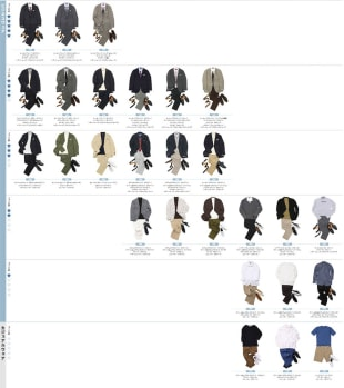 メンズのスーツ ガイドライン表